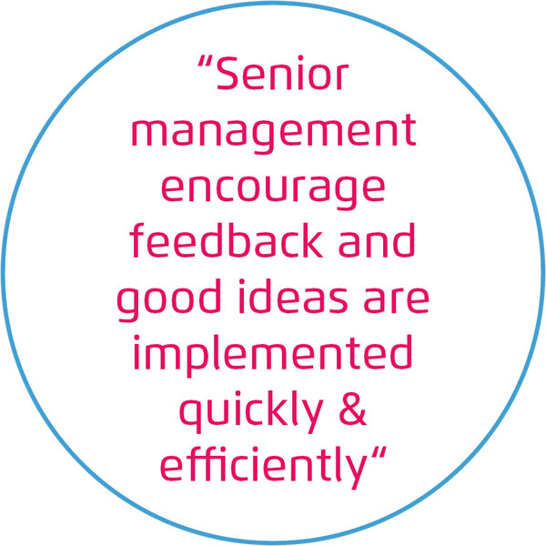 Senior management encourage feedback and good ideas are implemented quickly and efficiently